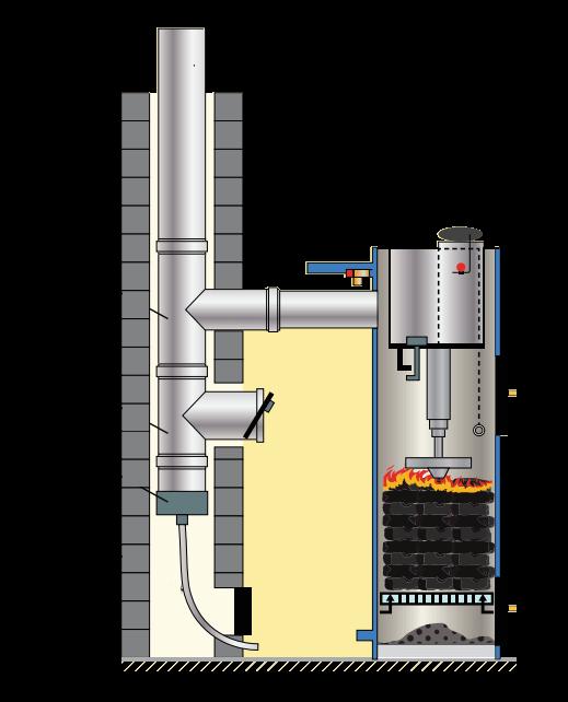 structura cazan centrala Liepsnele
